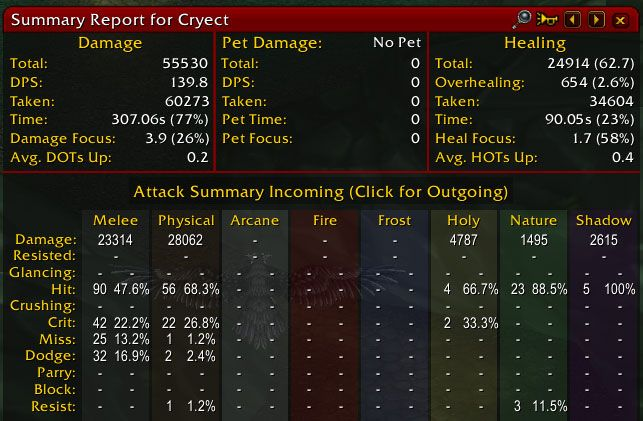 Recount WotLK 3.3.5a Addon 3