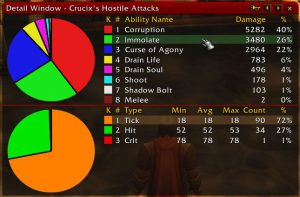 Recount WotLK 3.3.5a Addon 2